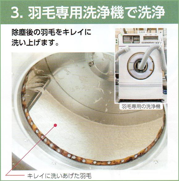3.羽毛専用洗浄機で洗浄